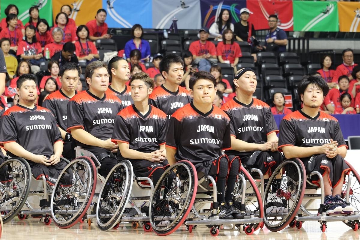 車いすバスケ,バスケ,日本代表,男子代表,パラリンピック,東京パラ,京谷和幸,豊島英