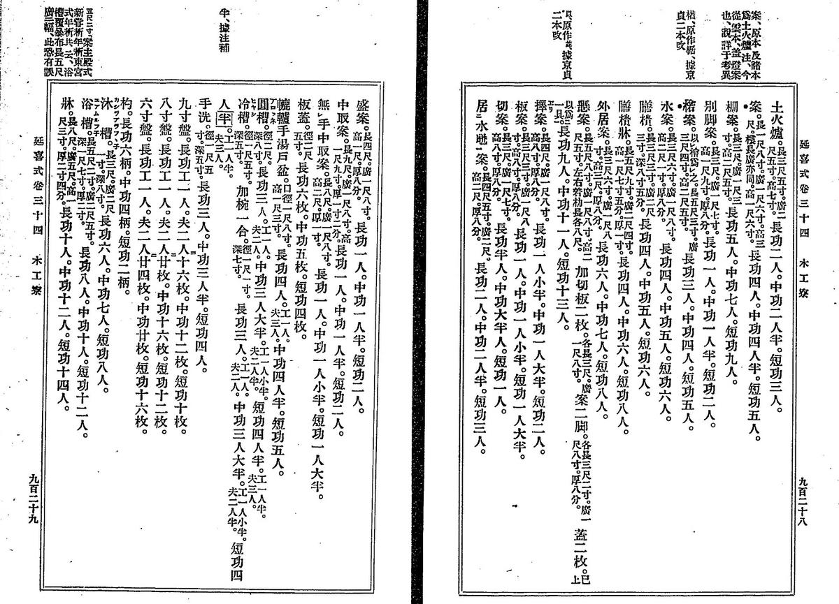 「国史大系  第13巻」延喜式巻三十四より(国会図書館デジタルコレクション)