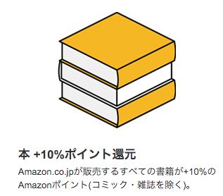 f:id:mimizunomizuno:20160121060532p:plain
