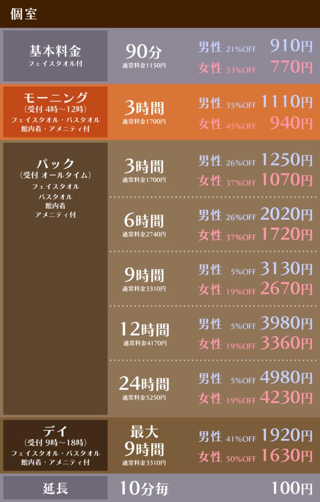 f:id:mimizunomizuno:20160216095012p:plain