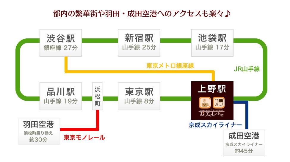 f:id:mimizunomizuno:20160218163021p:plain