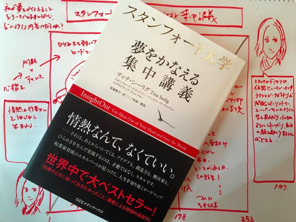 f:id:mimizunomizuno:20160414133951p:plain