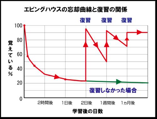f:id:mimizunomizuno:20170131164058p:plain