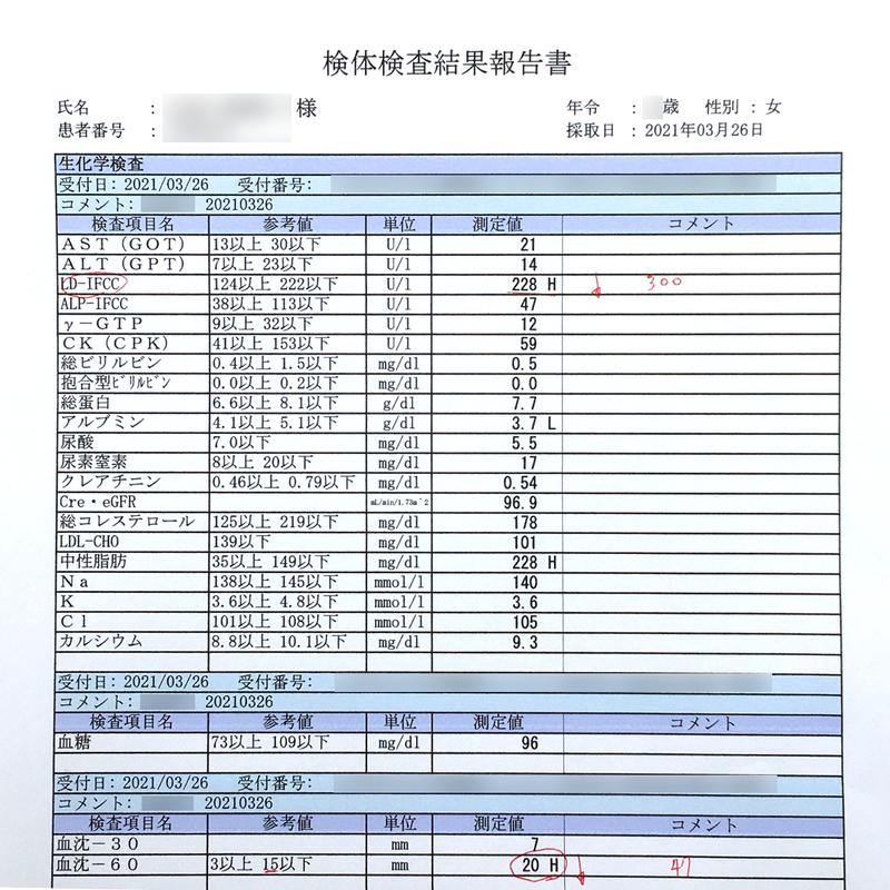未桃みもが2021年3月26日に大学病院で受けた血液検査の結果