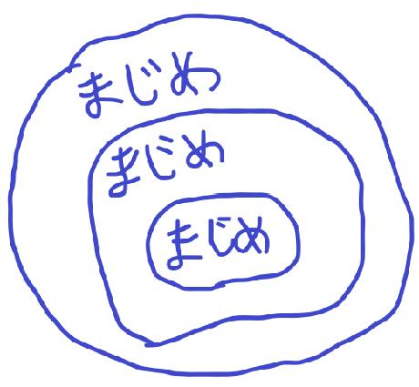 f:id:mimurayusuke0406:20170604122159p:plain