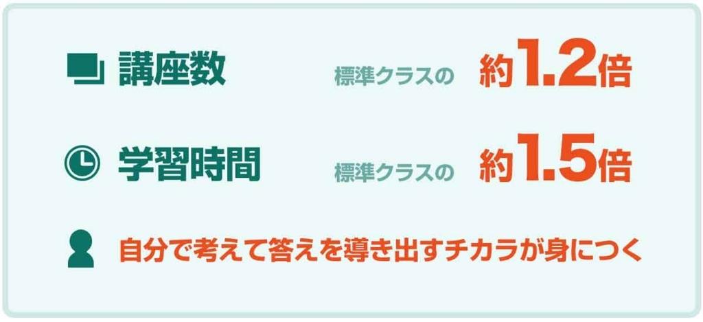 f:id:min-ako1009-box:20170710213312j:plain