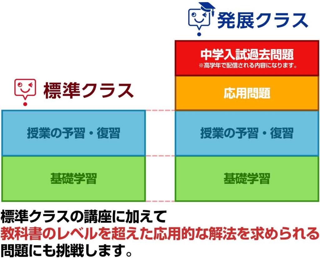 f:id:min-ako1009-box:20170710213618j:plain