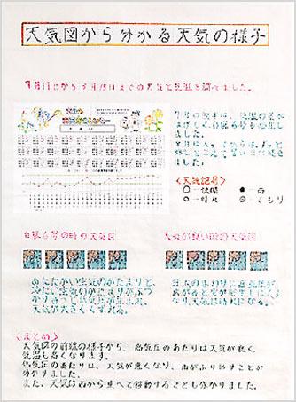 f:id:min-ako1009-box:20170714233745p:plain
