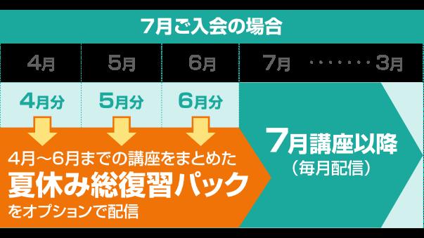f:id:min-ako1009-box:20170714235925p:plain