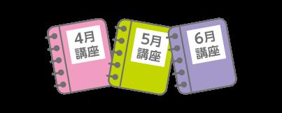 f:id:min-ako1009-box:20170714235953p:plain