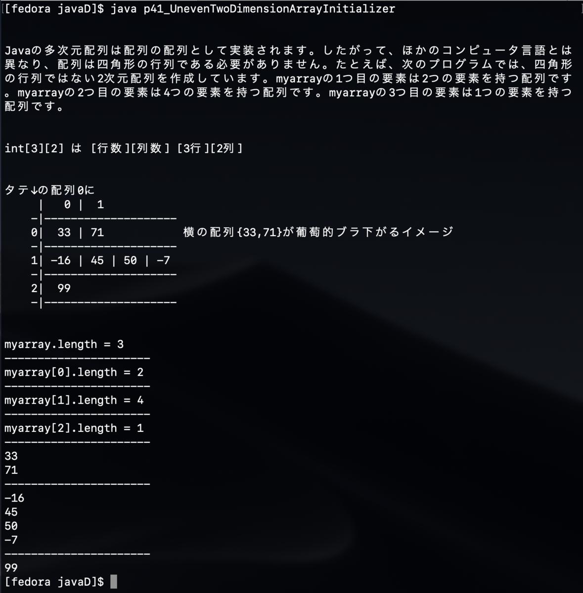 f:id:min117:20200118121311p:plain