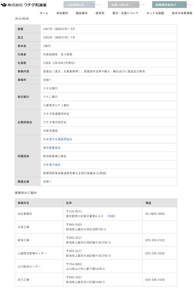 f:id:min117:20200531081152p:plain