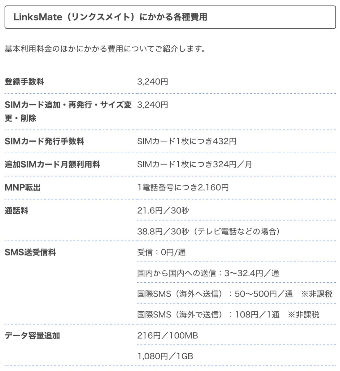 f:id:min117:20200904093636p:plain
