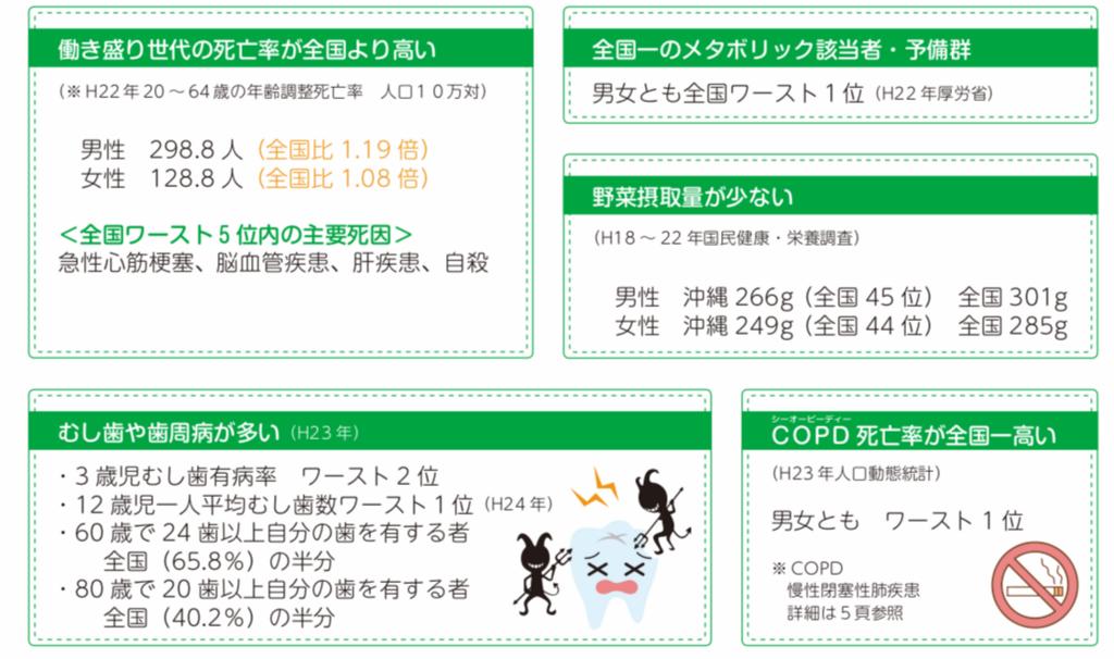 f:id:min_aichi:20180105184235p:plain