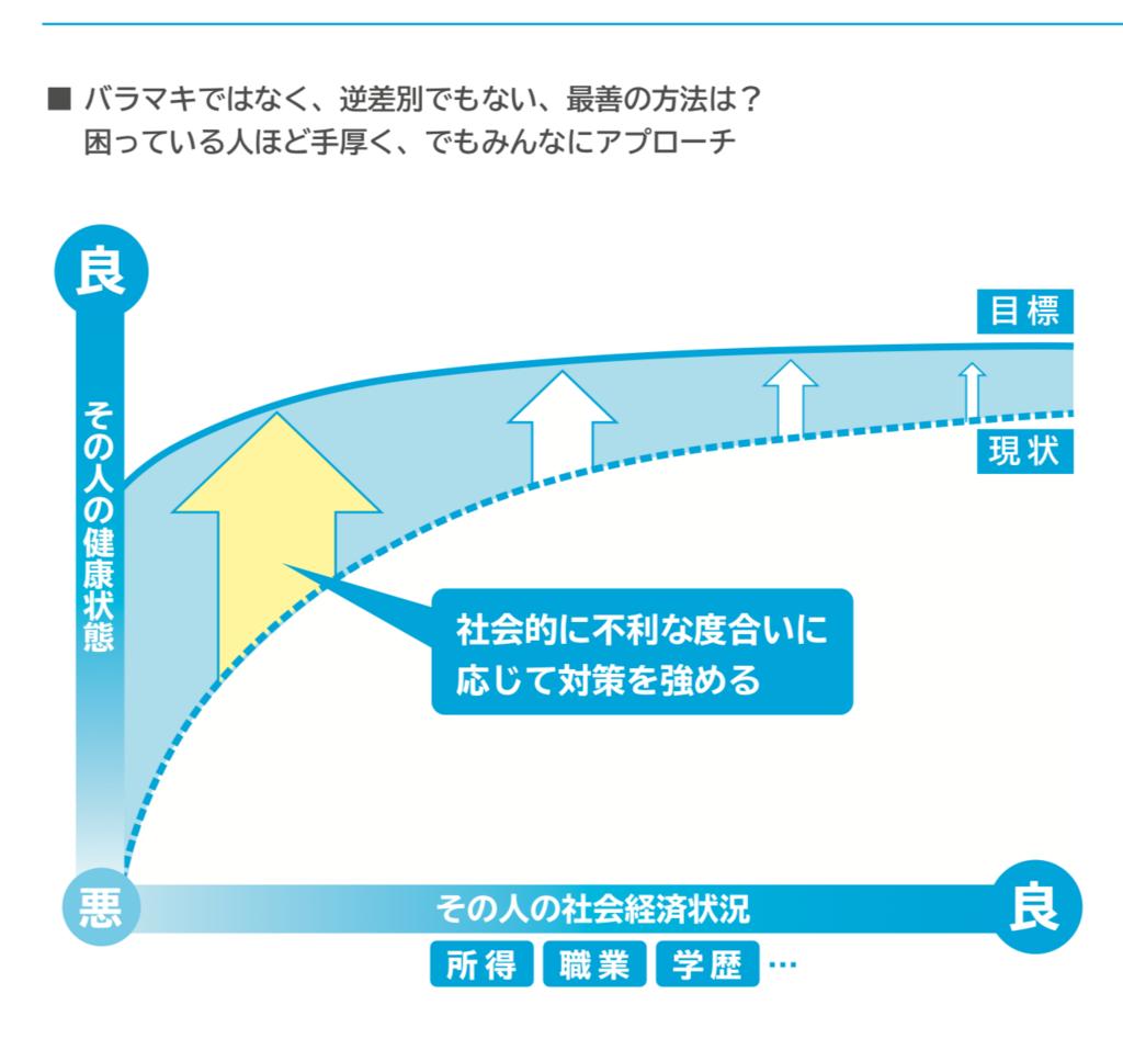 f:id:min_aichi:20180217112347p:plain