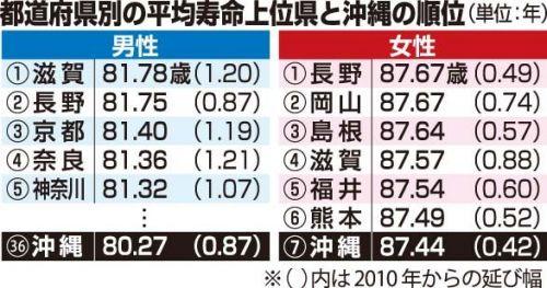 f:id:min_aichi:20180219171805j:plain