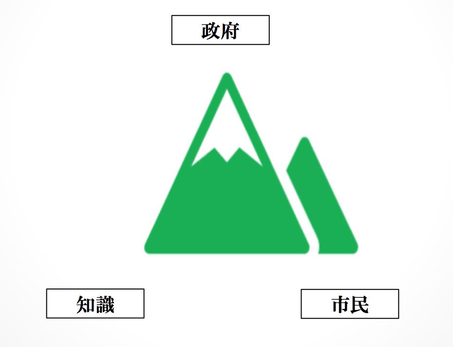 f:id:min_aichi:20180327145115p:plain