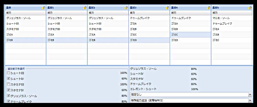 5スロット【攻撃+125、HP+60、PP+9のレシピ