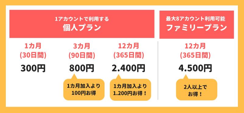 switch有料オンラインサービスの料金一覧画像
