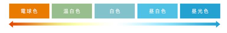 f:id:minachan_busan:20200211180306p:plain