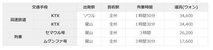 f:id:minachan_busan:20200907102343p:plain