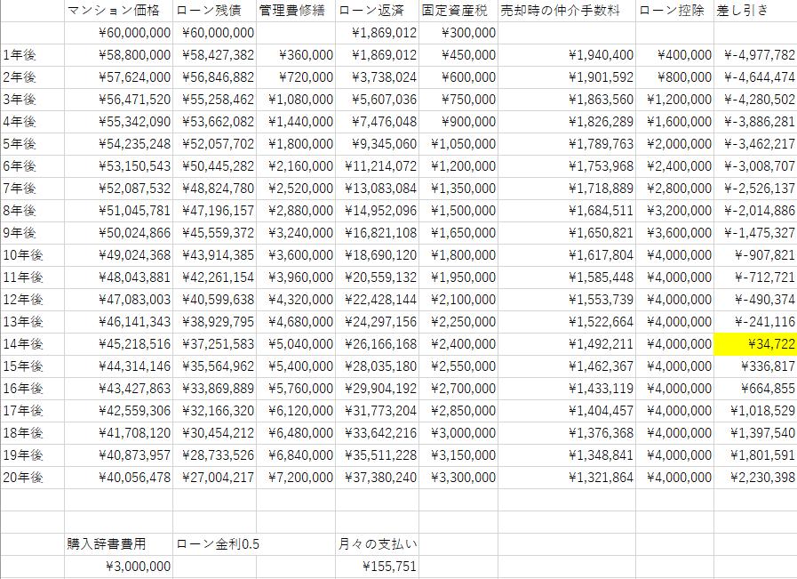 f:id:minaka66:20210522124921p:plain