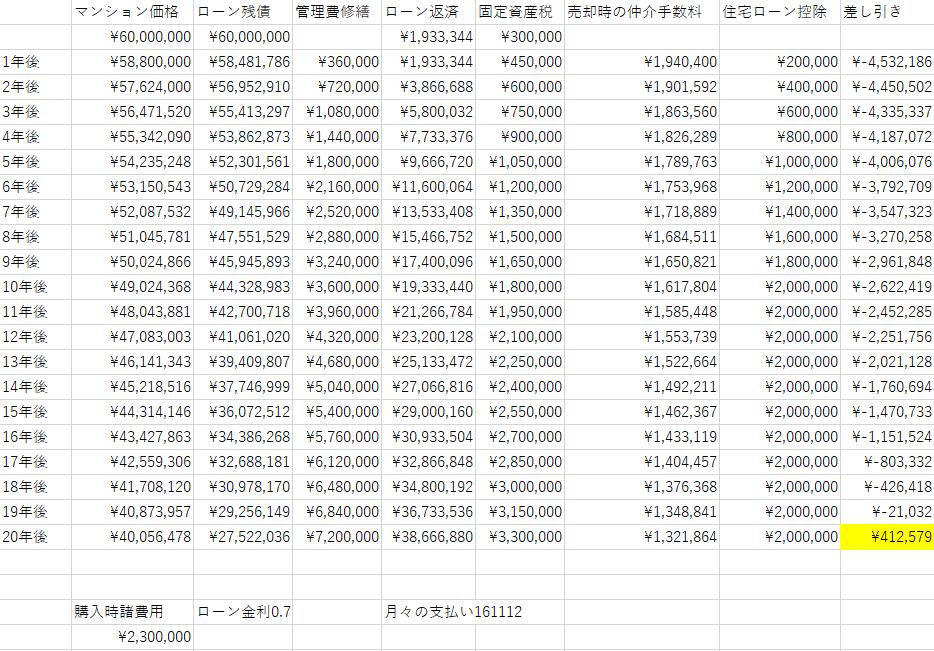 f:id:minaka66:20210522135540p:plain