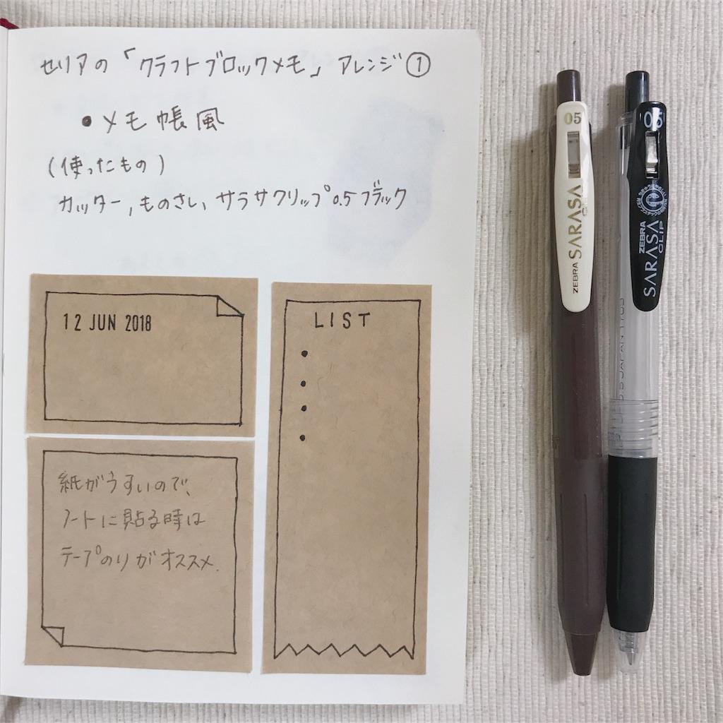 f:id:minaki420:20180613001629j:image