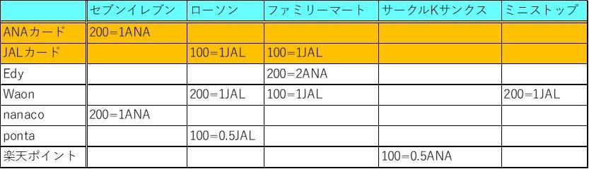 f:id:minakiti99:20160702231450j:plain