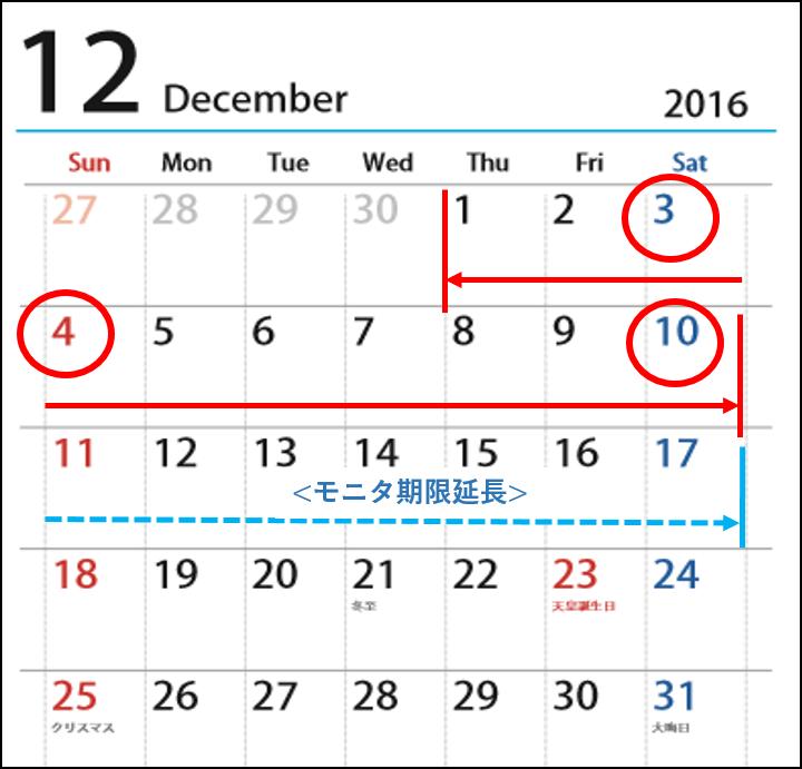 f:id:minakiti99:20161121142611p:plain