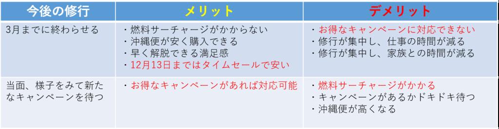 f:id:minakiti99:20161211012852p:plain