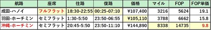 f:id:minakiti99:20161211013450p:plain