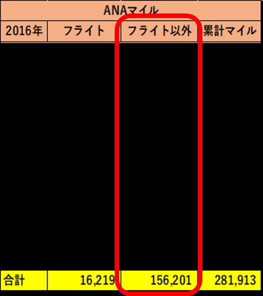 f:id:minakiti99:20170103084529p:plain
