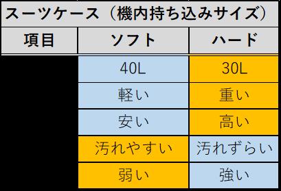f:id:minakiti99:20170127165131p:plain