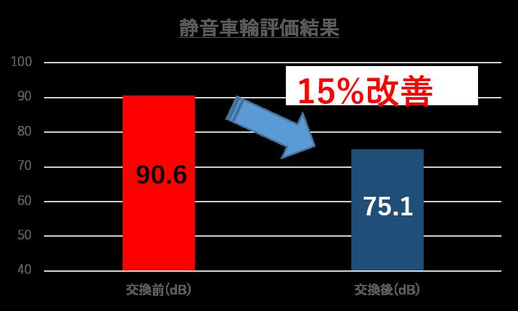 f:id:minakiti99:20170127215801p:plain