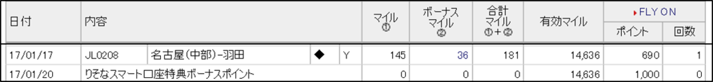 f:id:minakiti99:20170212003113p:plain