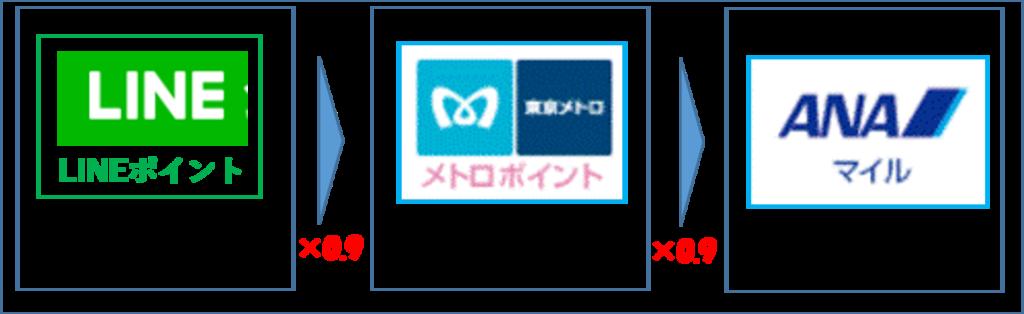f:id:minakiti99:20181021073119p:plain