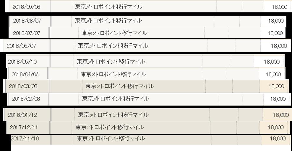 f:id:minakiti99:20181022165813p:plain