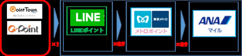 f:id:minakiti99:20181022224704p:plain