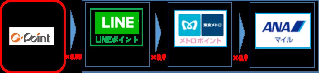 f:id:minakiti99:20181022230117p:plain