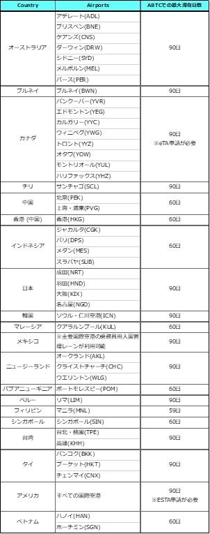 f:id:minakiti99:20190515203048j:plain
