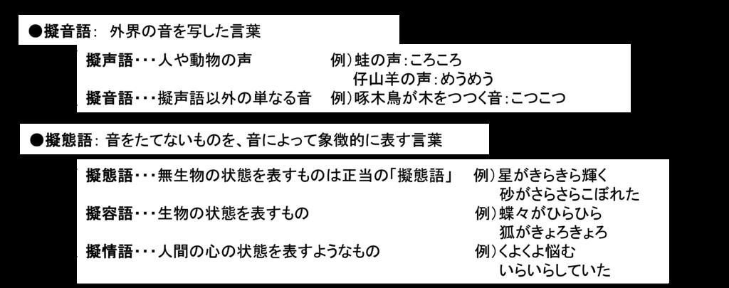 f:id:minakob-lab:20190218224725p:plain