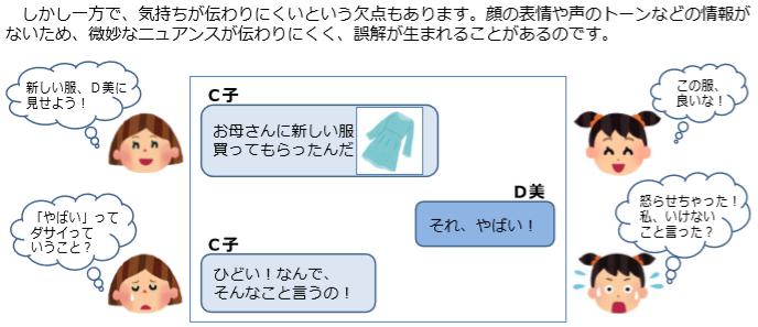 f:id:minakob-lab:20190219195509p:plain
