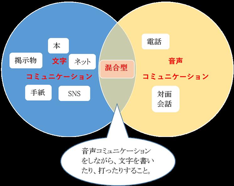 f:id:minakob-lab:20190219195747p:plain