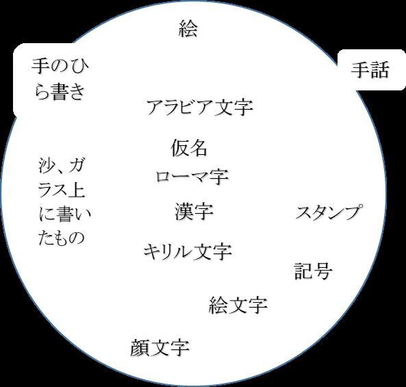 f:id:minakob-lab:20190219195755p:plain