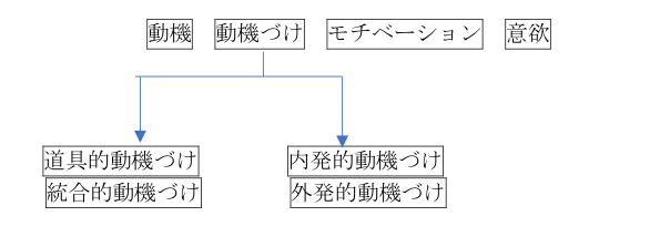 f:id:minakob-lab:20190219205149p:plain