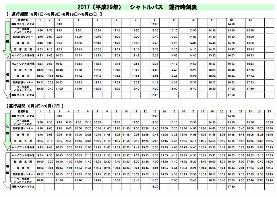 f:id:minami-no-neko:20171015234947p:plain