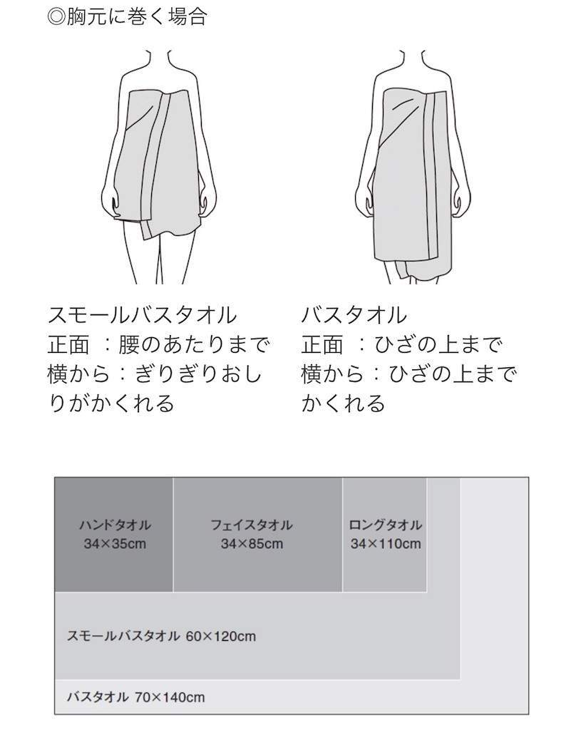 バスタオル 大きさ