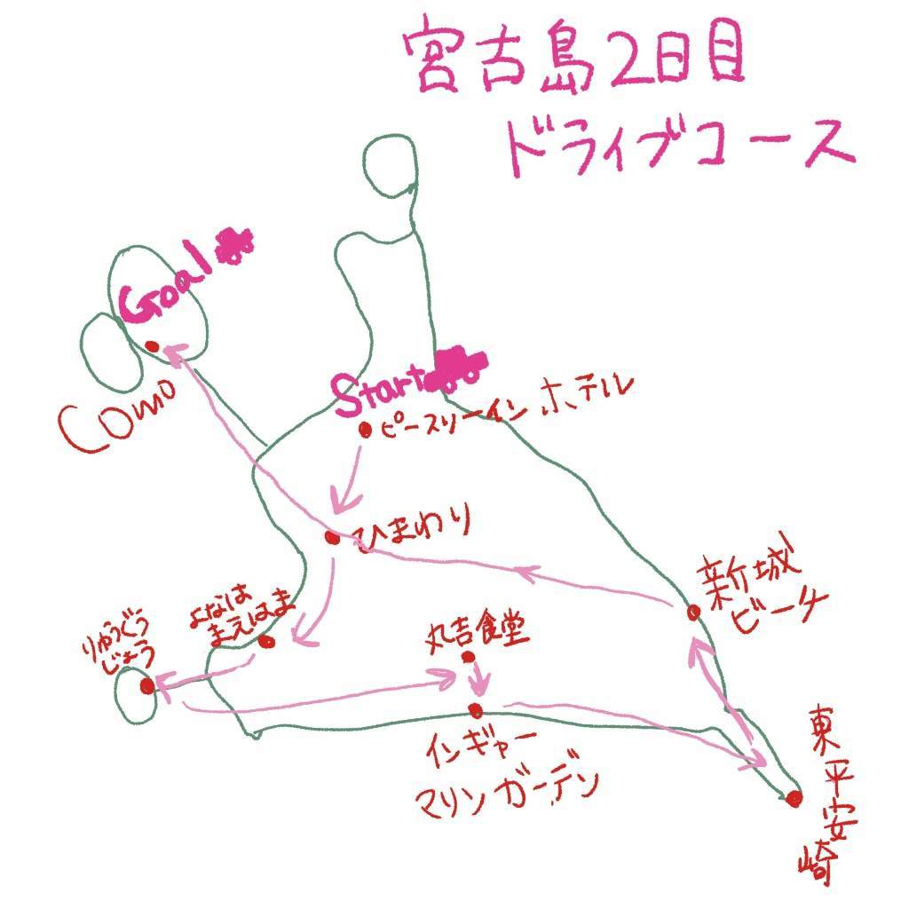 沖縄旅行 宮古島 ドライブプラン2日目