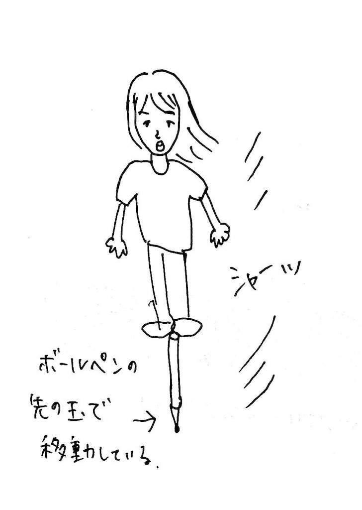 f:id:minami-saya:20191022202449j:image